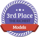 3rd Richest Model