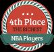 4th Richest NBA Player