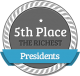 5th Richest President