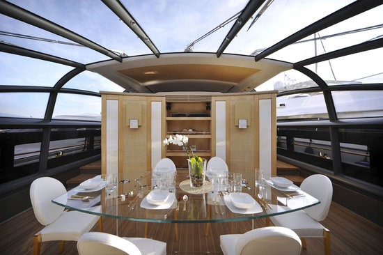 Most Expensive Yacht Celebrity Net Worth